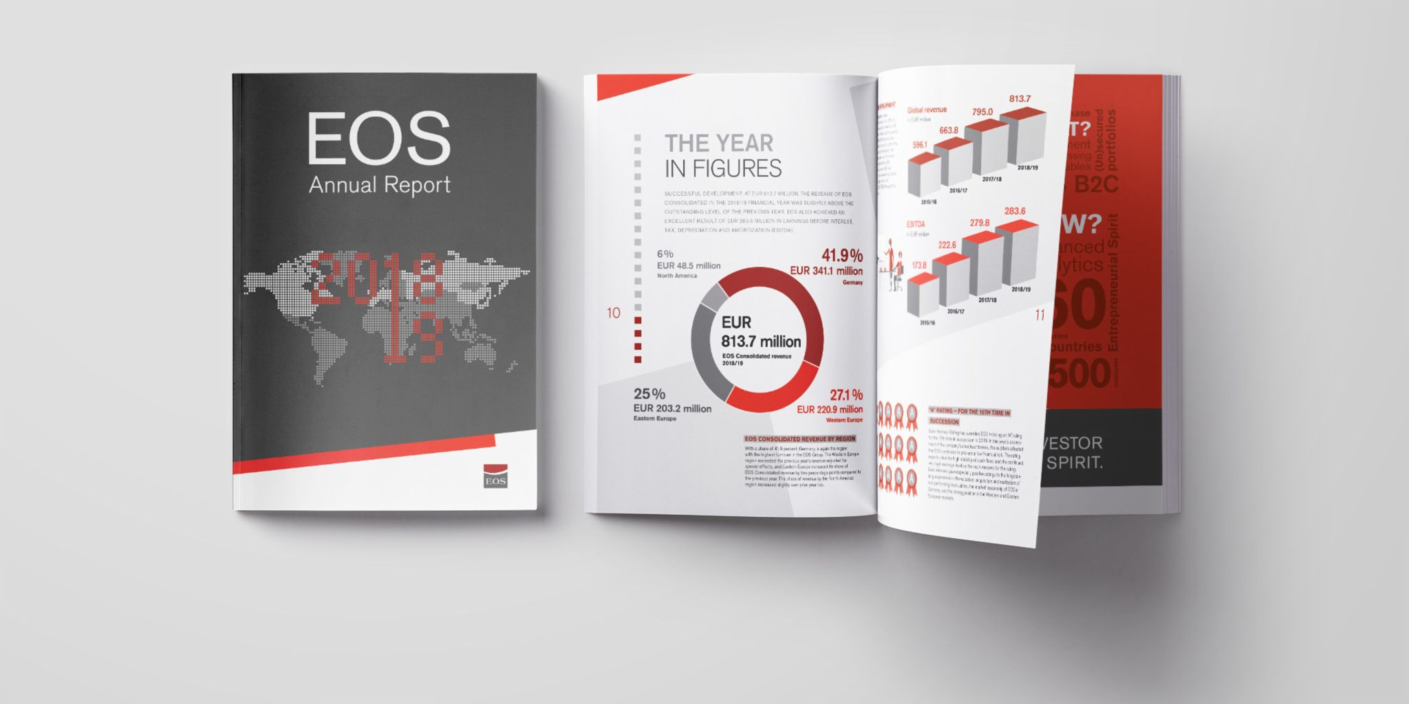 The EOS Annual Report 2018/2019